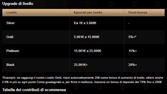 club VIP enzo casino