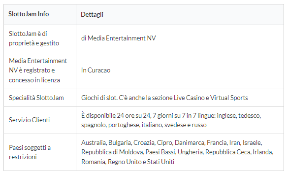slottojam casino info